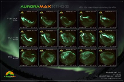 Image of a series of screen captures from AuroraMAX Observatory