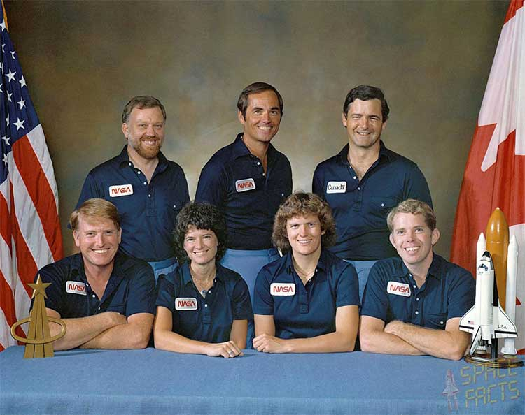 Mission STS-41-G Crew