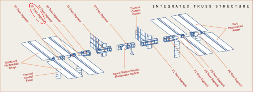 Integrated truss structure