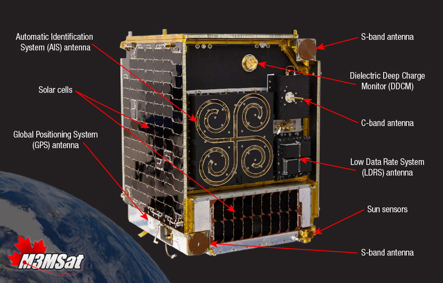 Technical Information for M3MSat microsatellite