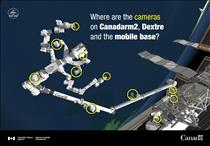 Where are the cameras on Canadarm2, Dextre and the mobile base? - Illustration