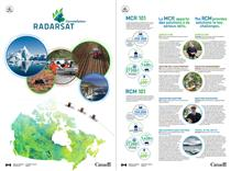 Affiche de la mission de la Constellation RADARSAT