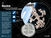 Dextre, le robot à tout faire de la Station spatiale internationale - Illustration