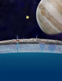 Scenario for getting water to Europa's surface