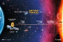 James Webb Space Telescope - Illustration