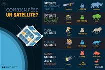 Combien pèse un satellite? - Illustration