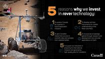 Rover technology - Illustration