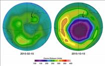 Typical seasonal variations of ozone concentration over the South Pole