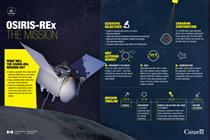 OSIRIS-REx: The Mission - Infographic