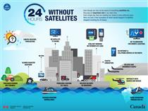24 hours without satellites - Illustration