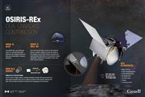 OLA: Canada's contribution to the OSIRIS-REx mission - Infographic