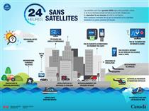 24 h sans satellites - Illustration