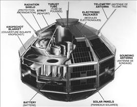Cutaway view of Alouette