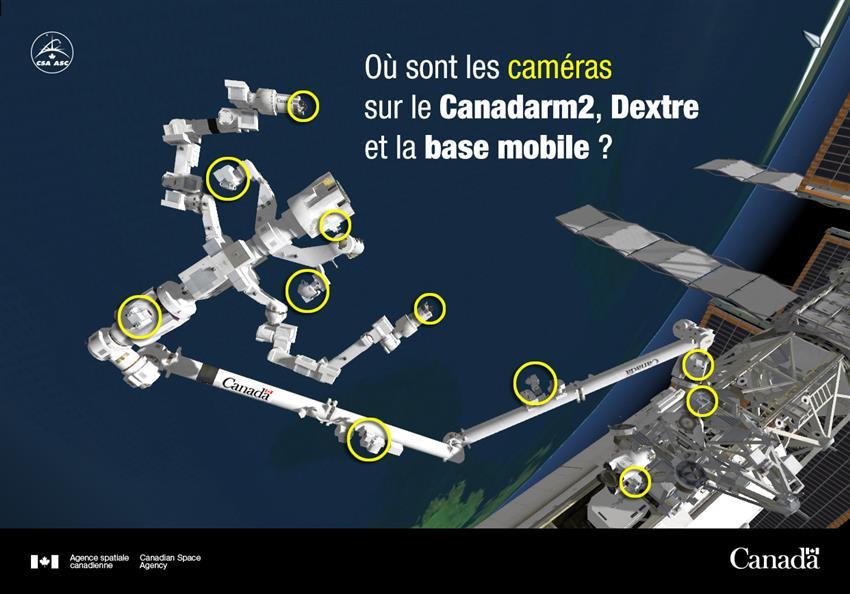 Illustration de l'emplacement des caméras installées sur le Canadarm2