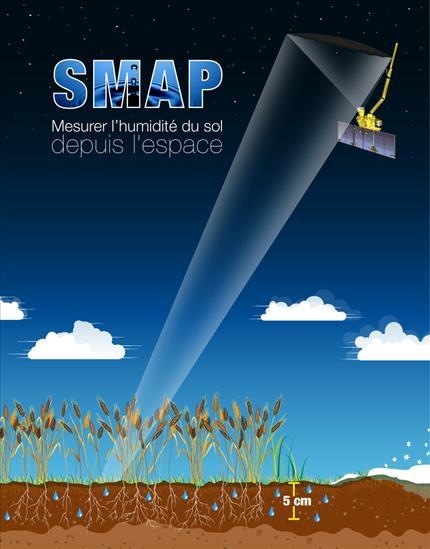 Infographie de SMAP
