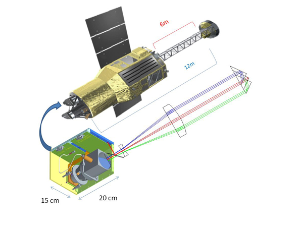 Illustration of CAMS onboard ASTRO-H