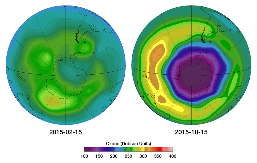 Illustration of a typical seasonal variations of ozone concentration over the South Pole